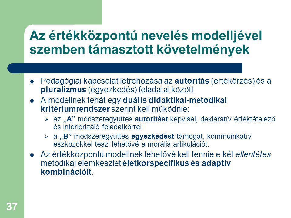 38 A pedagógiai koncepciók adaptív váltásának modellje