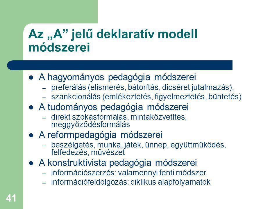 """42 A """"B jelű kommunikatív modell módszerei A hagyományos pedagógia módszerei – a tanár """"tantárgyszakértői és """"felelős vezetői szerepben jelenik meg A tudományos pedagógia módszerei – indirekt hatásrendszerekkel bővülnek (felelősök rendszere, önálló feladatok) A reformpedagógia módszerei – a gyermekközpontú eljárások kiegészülnek a vitával és a projektmódszerrel A konstruktivista pedagógia módszerei – a pedagógiai körfolyamatok irányítása egyre indirektebbé válik"""