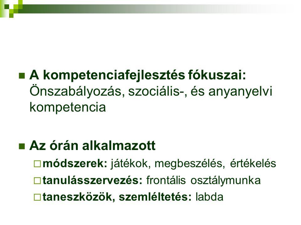 A kompetenciafejlesztés fókuszai: Önszabályozás, szociális-, és anyanyelvi kompetencia Az órán alkalmazott  módszerek: játékok, megbeszélés, értékelé