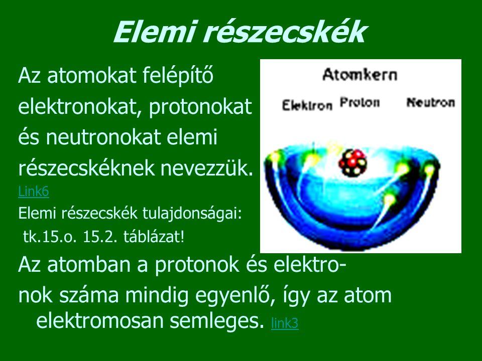 Elemi részecskék Az atomokat felépítő elektronokat, protonokat és neutronokat elemi részecskéknek nevezzük. Link6 Elemi részecskék tulajdonságai: tk.1