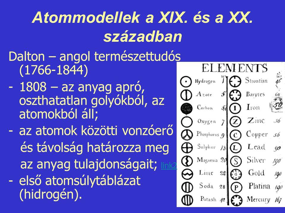 Atommodellek a XIX. és a XX. században Dalton – angol természettudós (1766-1844) -1808 – az anyag apró, oszthatatlan golyókból, az atomokból áll; -az