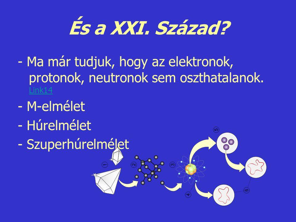 És a XXI. Század? - Ma már tudjuk, hogy az elektronok, protonok, neutronok sem oszthatalanok. Link14 Link14 - M-elmélet - Húrelmélet - Szuperhúrelméle