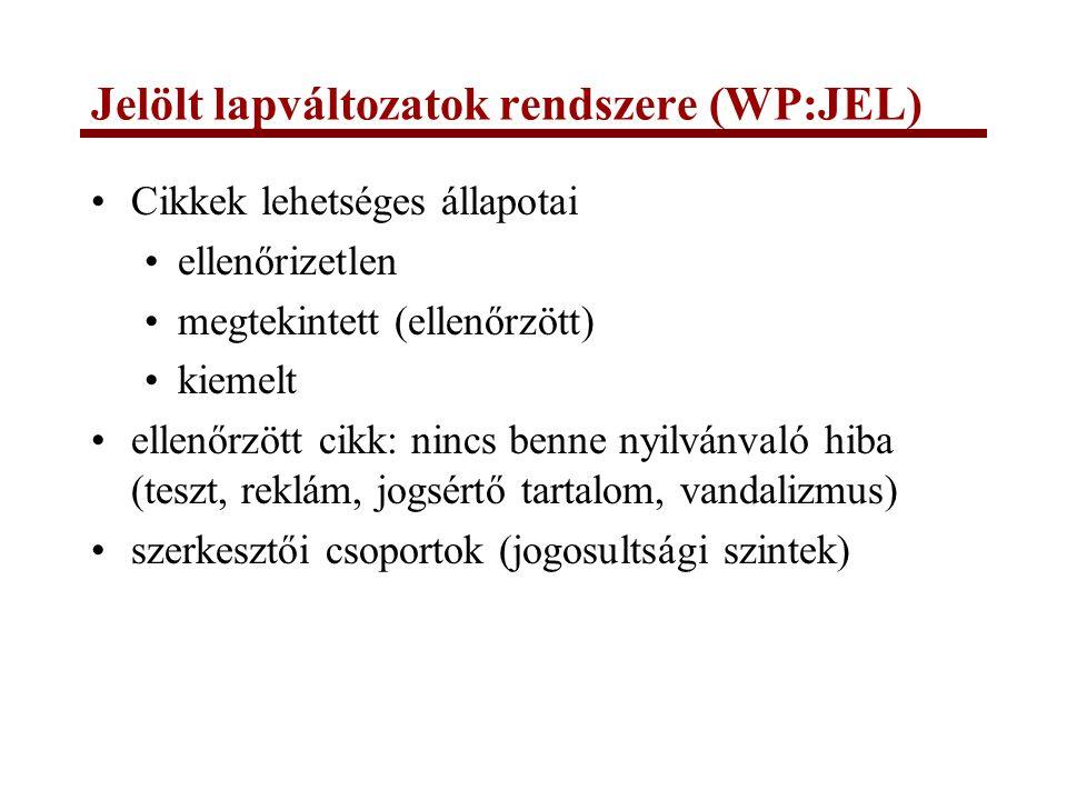 Kiemelési eljárás (WP:JKSZ) várólista munkapad