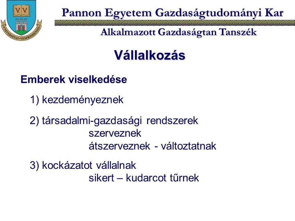 Pannon Egyetem Gazdaságtudományi Kar Alkalmazott Gazdaságtan Tanszék Vállalkozás Emberek viselkedése 1) kezdeményeznek 2) társadalmi-gazdasági rendsze
