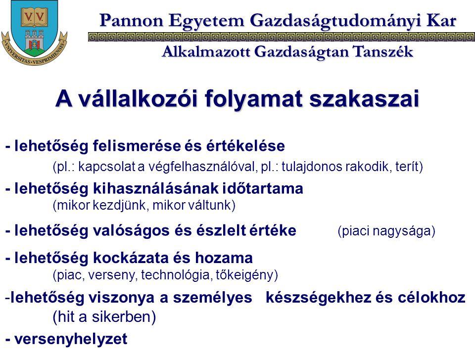 Pannon Egyetem Gazdaságtudományi Kar Alkalmazott Gazdaságtan Tanszék A vállalkozói folyamat szakaszai - lehetőség felismerése és értékelése (pl.: kapc