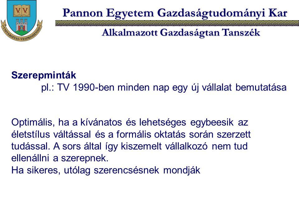 Pannon Egyetem Gazdaságtudományi Kar Alkalmazott Gazdaságtan Tanszék Szerepminták pl.: TV 1990-ben minden nap egy új vállalat bemutatása Optimális, ha