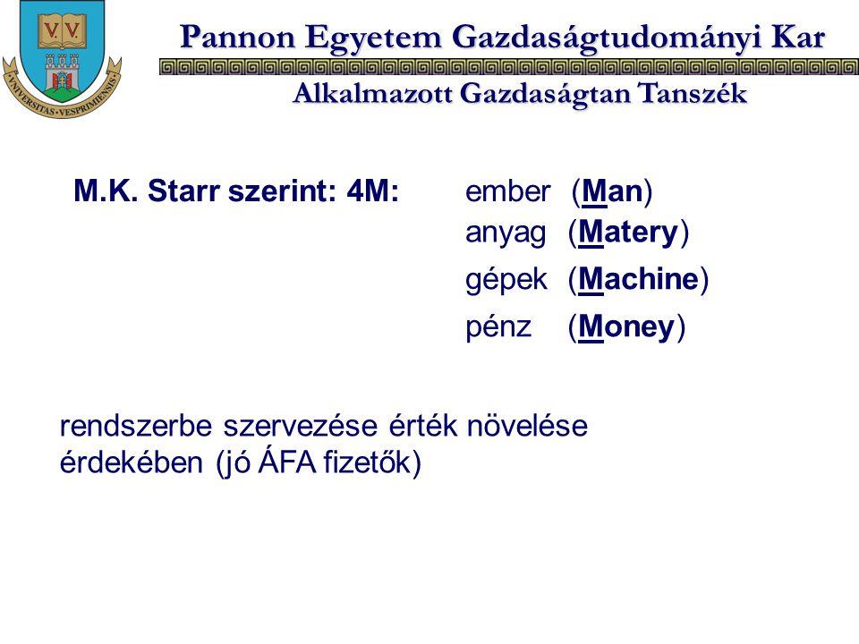 Pannon Egyetem Gazdaságtudományi Kar Alkalmazott Gazdaságtan Tanszék rendszerbe szervezése érték növelése érdekében (jó ÁFA fizetők) ember (Man) anyag