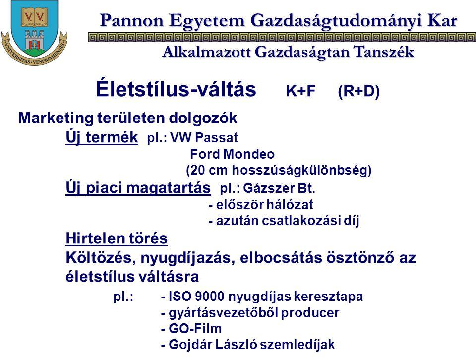 Pannon Egyetem Gazdaságtudományi Kar Alkalmazott Gazdaságtan Tanszék Életstílus-váltás K+F (R+D) Marketing területen dolgozók Új termék pl.: VW Passat