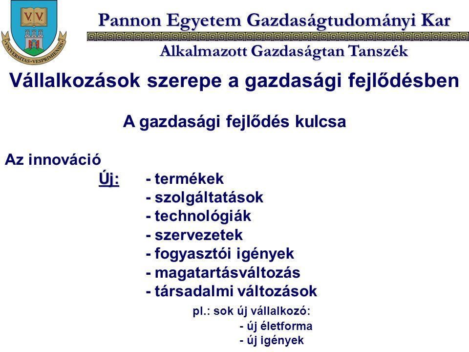 Pannon Egyetem Gazdaságtudományi Kar Alkalmazott Gazdaságtan Tanszék Vállalkozások szerepe a gazdasági fejlődésben A gazdasági fejlődés kulcsa Az inno