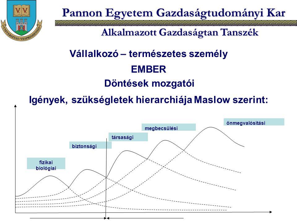 Pannon Egyetem Gazdaságtudományi Kar Alkalmazott Gazdaságtan Tanszék Vállalkozó – természetes személy EMBER Döntések mozgatói Igények, szükségletek hi