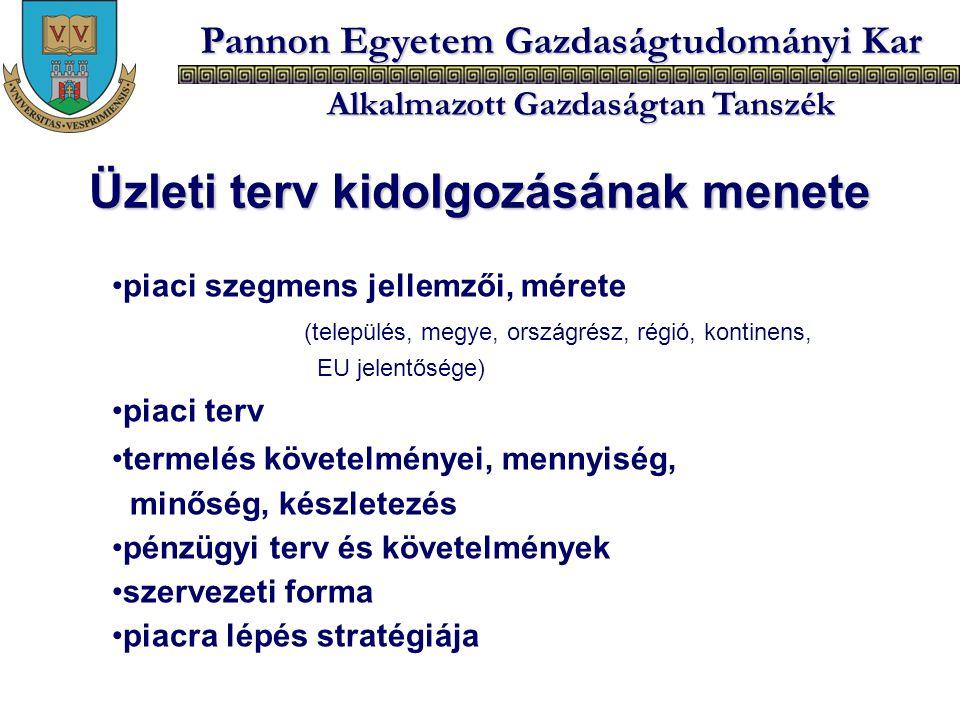 Pannon Egyetem Gazdaságtudományi Kar Alkalmazott Gazdaságtan Tanszék Üzleti terv kidolgozásának menete piaci szegmens jellemzői, mérete (település, me