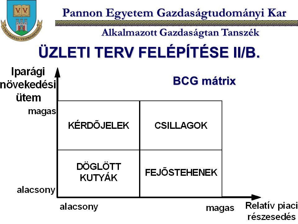 Pannon Egyetem Gazdaságtudományi Kar Alkalmazott Gazdaságtan Tanszék ÜZLETI TERV FELÉPÍTÉSE II/B. BCG mátrix