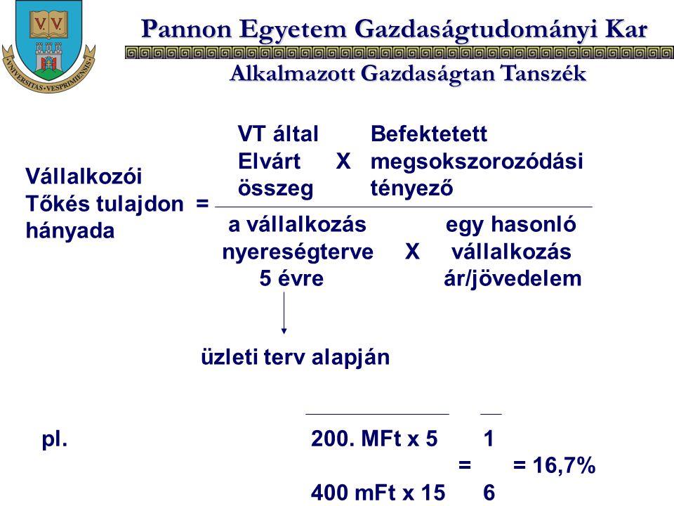 Pannon Egyetem Gazdaságtudományi Kar Alkalmazott Gazdaságtan Tanszék pl. 200. MFt x 5 1 = = 16,7% 400 mFt x 15 6 Vállalkozói Tőkés tulajdon = hányada