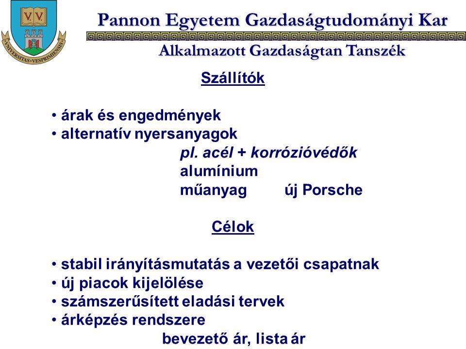 Pannon Egyetem Gazdaságtudományi Kar Alkalmazott Gazdaságtan Tanszék Szállítók árak és engedmények alternatív nyersanyagok pl. acél + korrózióvédők al