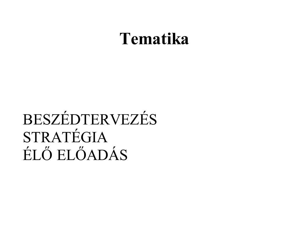 Tematika BESZÉDTERVEZÉS STRATÉGIA ÉLŐ ELŐADÁS