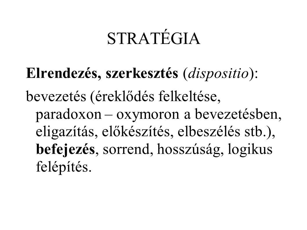 STRATÉGIA Elrendezés, szerkesztés (dispositio): bevezetés (éreklődés felkeltése, paradoxon – oxymoron a bevezetésben, eligazítás, előkészítés, elbeszélés stb.), befejezés, sorrend, hosszúság, logikus felépítés.