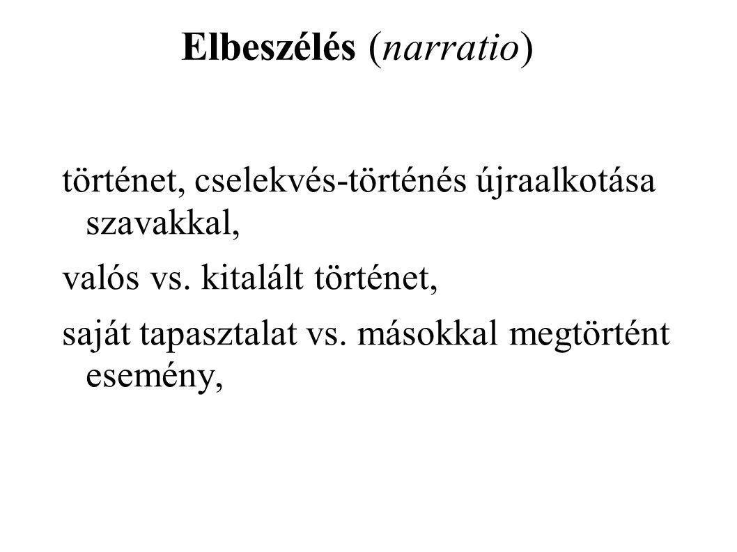 Elbeszélés (narratio) történet, cselekvés-történés újraalkotása szavakkal, valós vs.