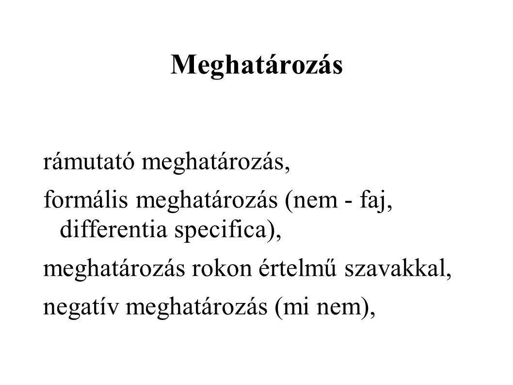 Meghatározás rámutató meghatározás, formális meghatározás (nem - faj, differentia specifica), meghatározás rokon értelmű szavakkal, negatív meghatáro