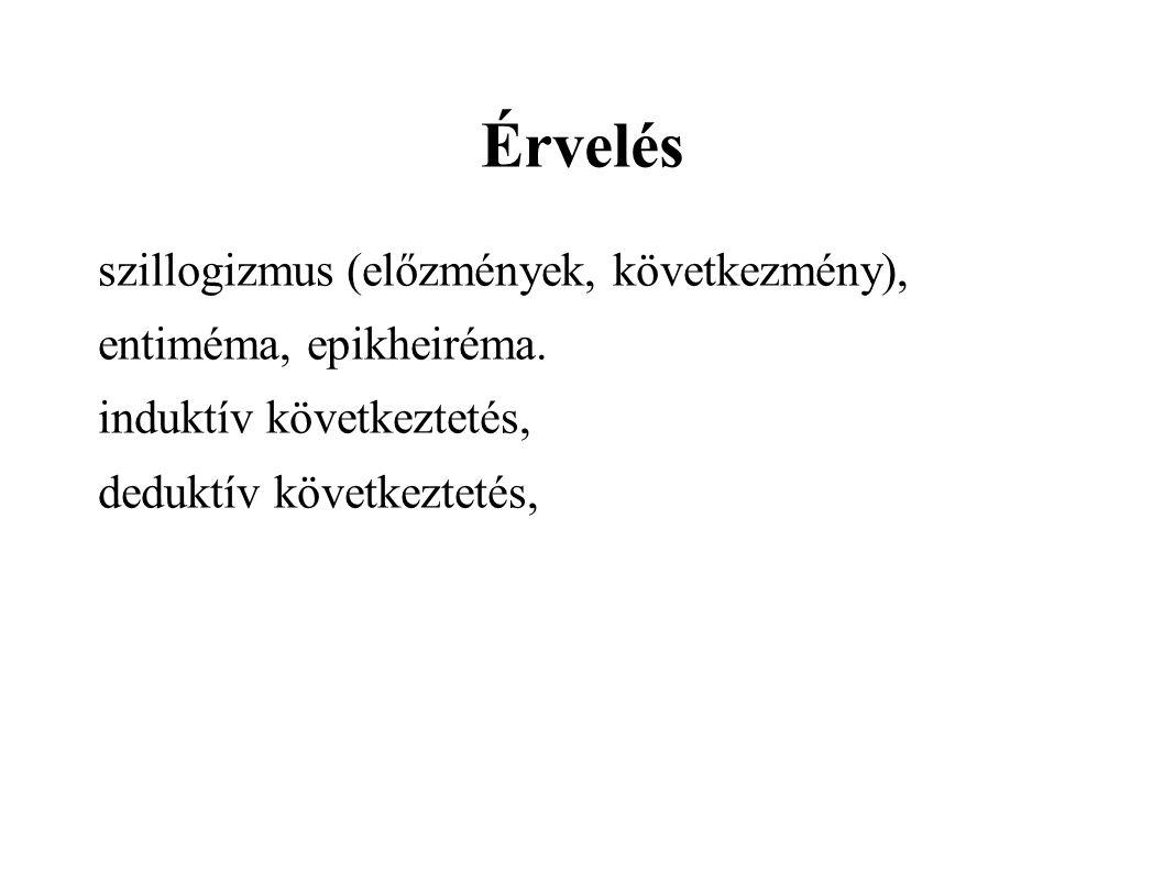 Érvelés szillogizmus (előzmények, következmény), entiméma, epikheiréma.