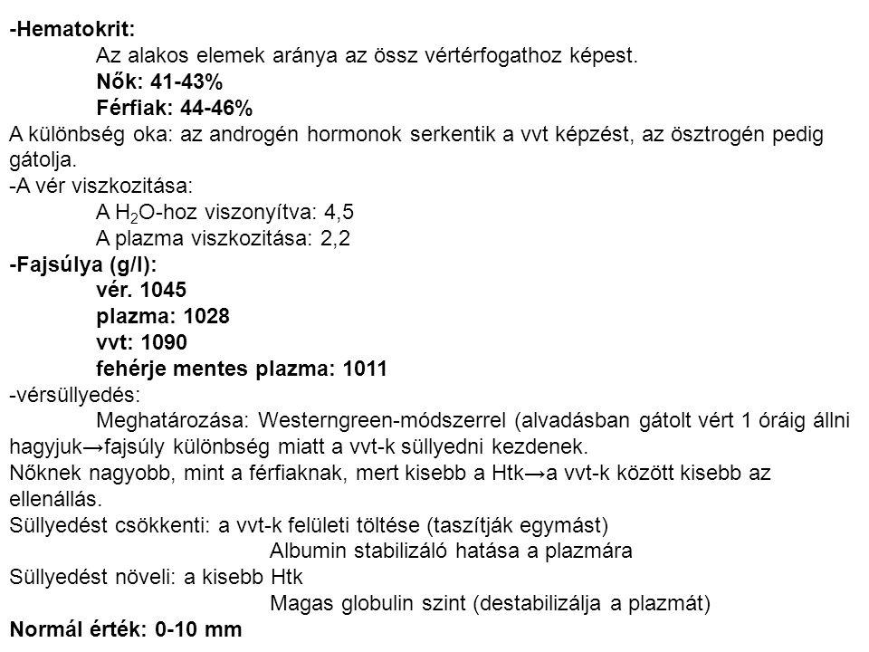 II.Vérplazma -80-90% H 2 O -ionok -fehérjék 60-80 g/l 1.