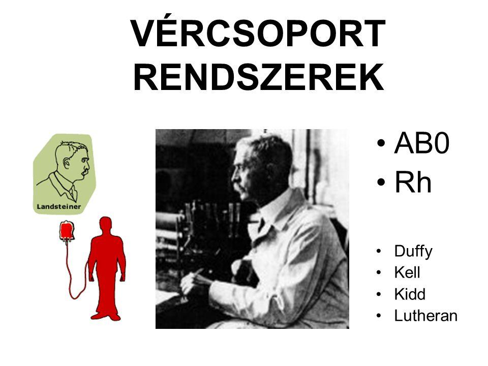 VÉRCSOPORT RENDSZEREK AB0 Rh Duffy Kell Kidd Lutheran