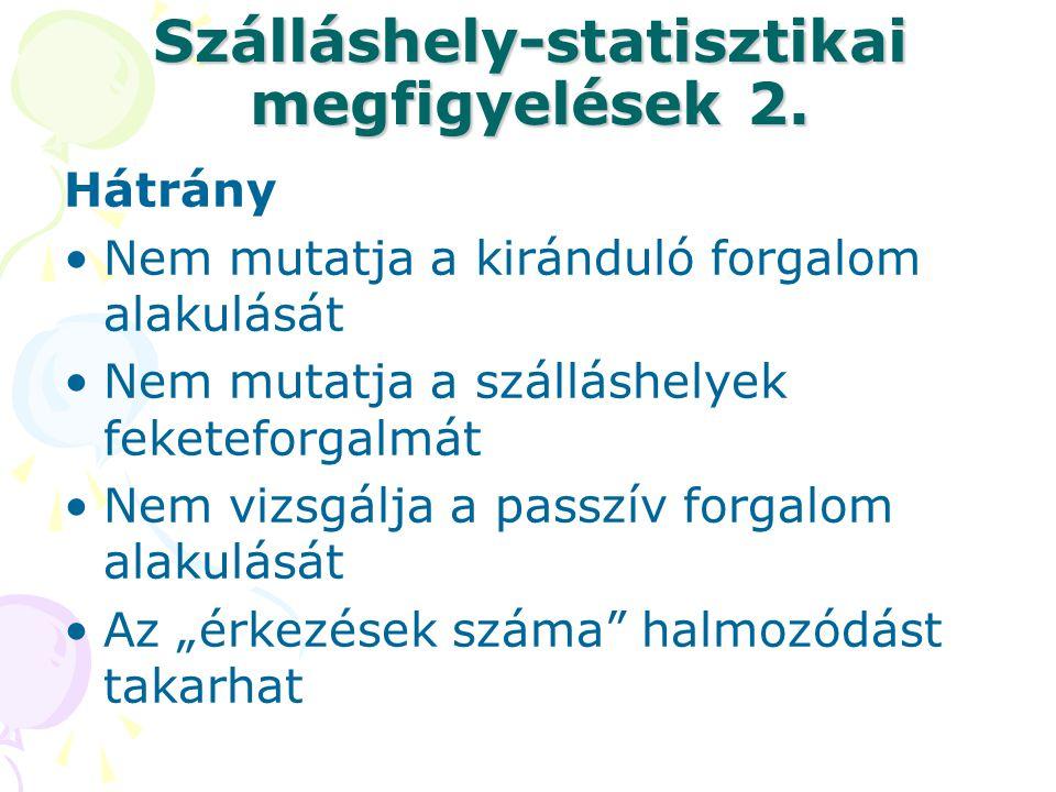 Szálláshely-statisztikai megfigyelések 2.