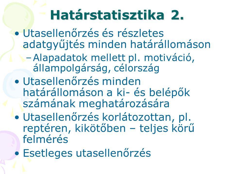 Határstatisztika 2. Utasellenőrzés és részletes adatgyűjtés minden határállomáson –Alapadatok mellett pl. motiváció, állampolgárság, célország Utasell