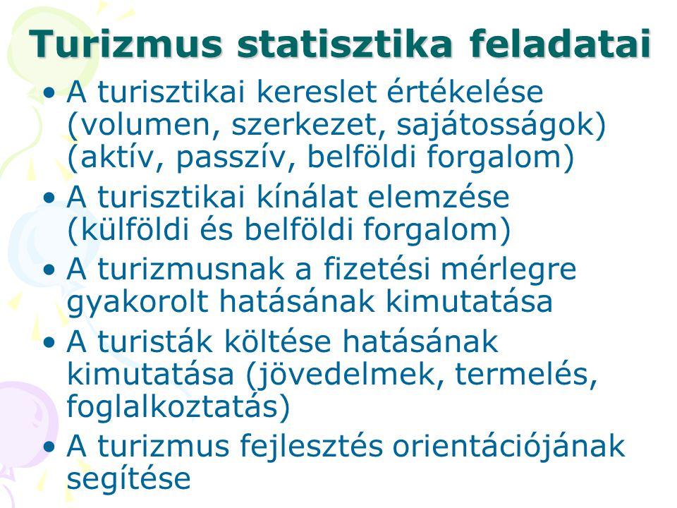 Turizmus statisztika feladatai A turisztikai kereslet értékelése (volumen, szerkezet, sajátosságok) (aktív, passzív, belföldi forgalom) A turisztikai