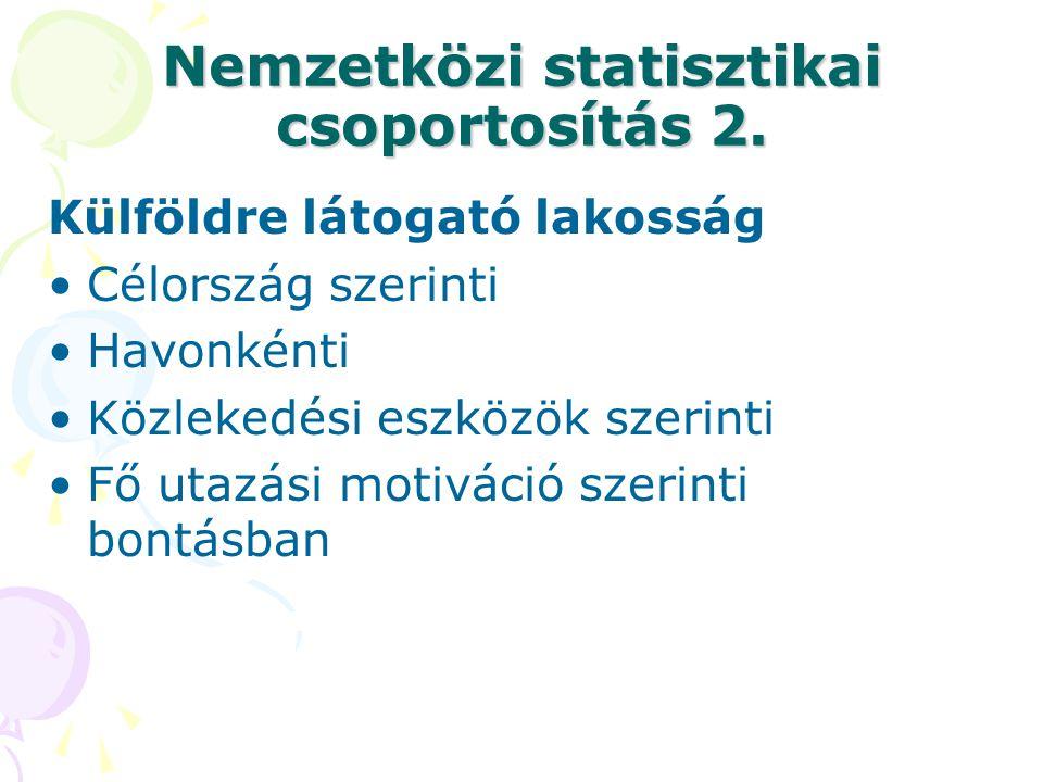 Nemzetközi statisztikai csoportosítás 2. Külföldre látogató lakosság Célország szerinti Havonkénti Közlekedési eszközök szerinti Fő utazási motiváció