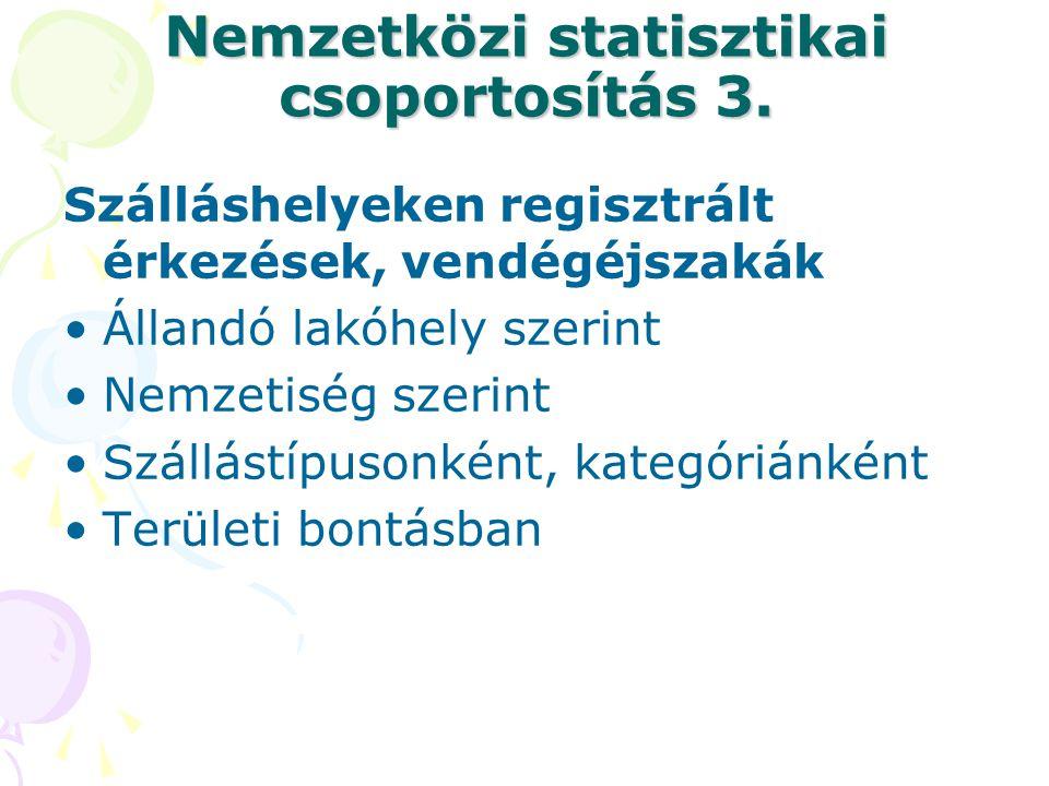 Nemzetközi statisztikai csoportosítás 3. Szálláshelyeken regisztrált érkezések, vendégéjszakák Állandó lakóhely szerint Nemzetiség szerint Szállástípu