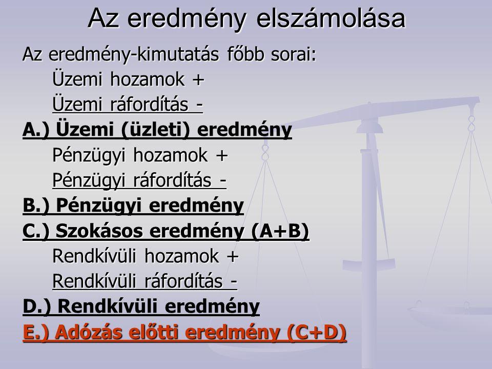 Az eredmény elszámolása Az eredmény-kimutatás főbb sorai: Üzemi hozamok + Üzemi hozamok + Üzemi ráfordítás - Üzemi ráfordítás - A.) Üzemi (üzleti) eredmény Pénzügyi hozamok + Pénzügyi hozamok + Pénzügyi ráfordítás - Pénzügyi ráfordítás - B.) Pénzügyi eredmény C.) Szokásos eredmény (A+B) Rendkívüli hozamok + Rendkívüli hozamok + Rendkívüli ráfordítás - Rendkívüli ráfordítás - D.) Rendkívüli eredmény E.) Adózás előtti eredmény (C+D)