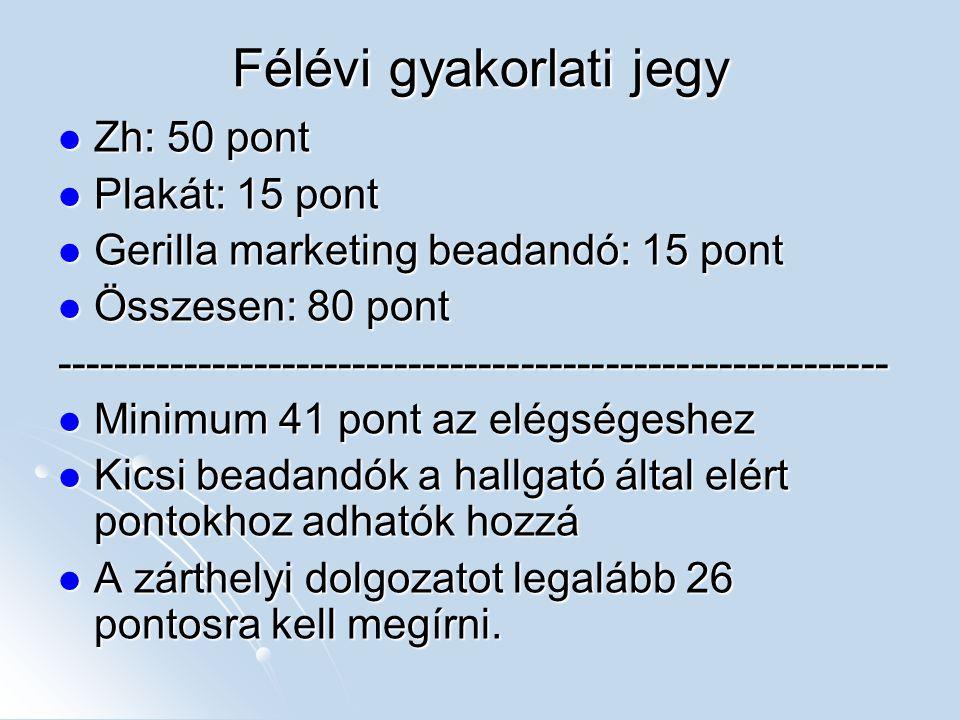 Félévi gyakorlati jegy Zh: 50 pont Zh: 50 pont Plakát: 15 pont Plakát: 15 pont Gerilla marketing beadandó: 15 pont Gerilla marketing beadandó: 15 pont