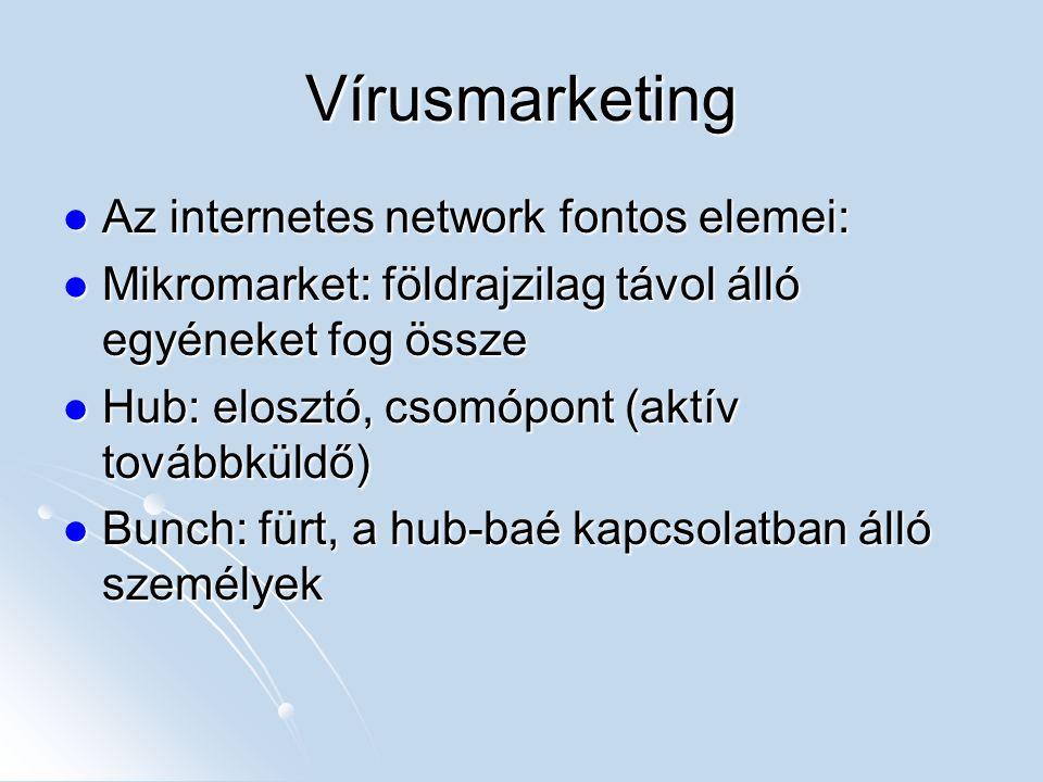 Vírusmarketing Az internetes network fontos elemei: Az internetes network fontos elemei: Mikromarket: földrajzilag távol álló egyéneket fog össze Mikr