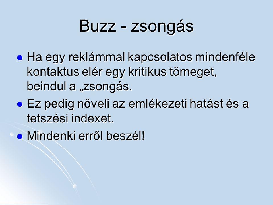 """Buzz - zsongás Ha egy reklámmal kapcsolatos mindenféle kontaktus elér egy kritikus tömeget, beindul a """"zsongás. Ha egy reklámmal kapcsolatos mindenfél"""