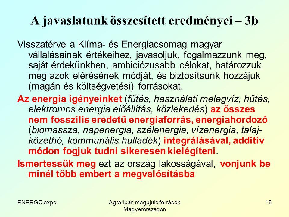 ENERGO expoAgraripar, megújuló források Magyarországon 16 A javaslatunk összesített eredményei – 3b Visszatérve a Klíma- és Energiacsomag magyar vállalásainak értékeihez, javasoljuk, fogalmazzunk meg, saját érdekünkben, ambiciózusabb célokat, határozzuk meg azok elérésének módját, és biztosítsunk hozzájuk (magán és költségvetési) forrásokat.