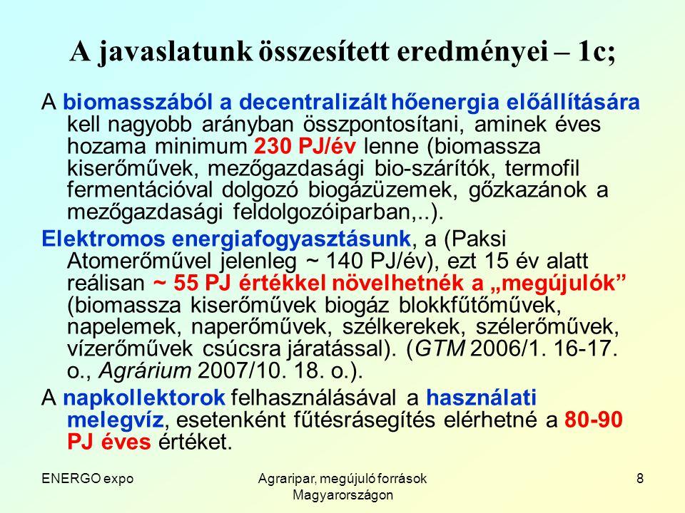 ENERGO expoAgraripar, megújuló források Magyarországon 8 A javaslatunk összesített eredményei – 1c; A biomasszából a decentralizált hőenergia előállítására kell nagyobb arányban összpontosítani, aminek éves hozama minimum 230 PJ/év lenne (biomassza kiserőművek, mezőgazdasági bio-szárítók, termofil fermentációval dolgozó biogázüzemek, gőzkazánok a mezőgazdasági feldolgozóiparban,..).