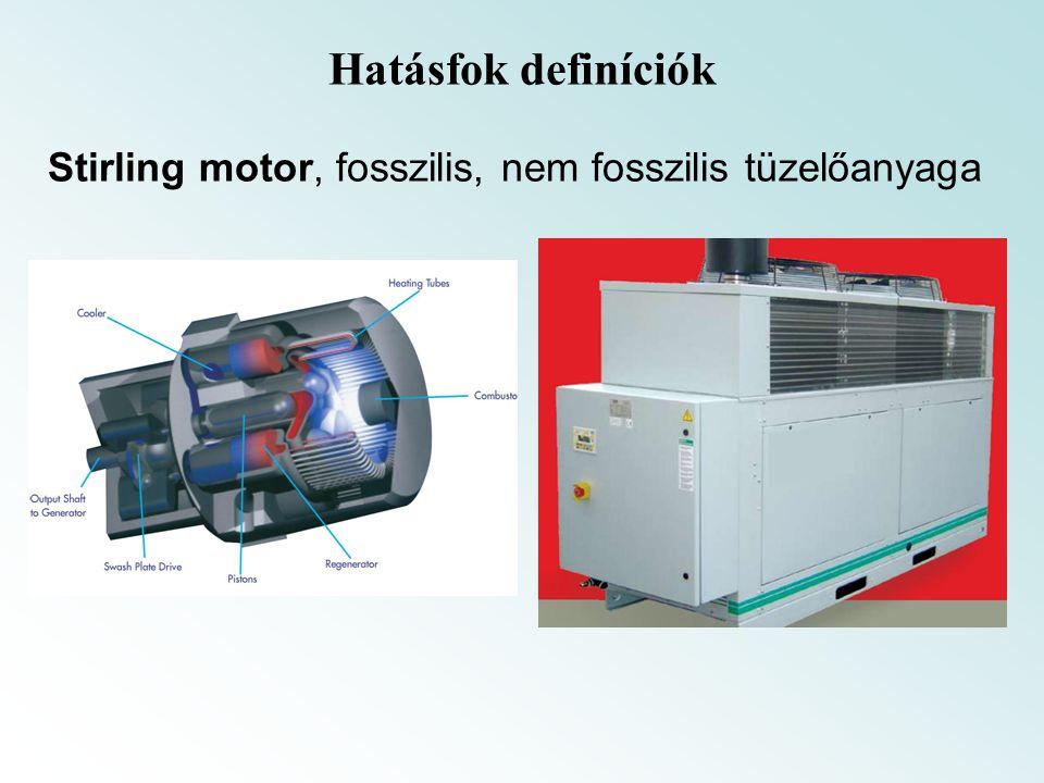 Hatásfok definíciók Stirling motor, fosszilis, nem fosszilis tüzelőanyaga