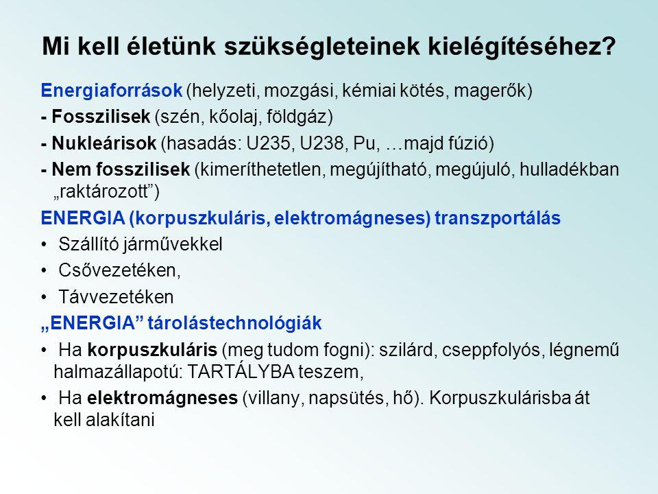 A hatásfok növelés eszköze (3) Az energia fogyasztói MENETREND és a szolgáltató összehangolása.