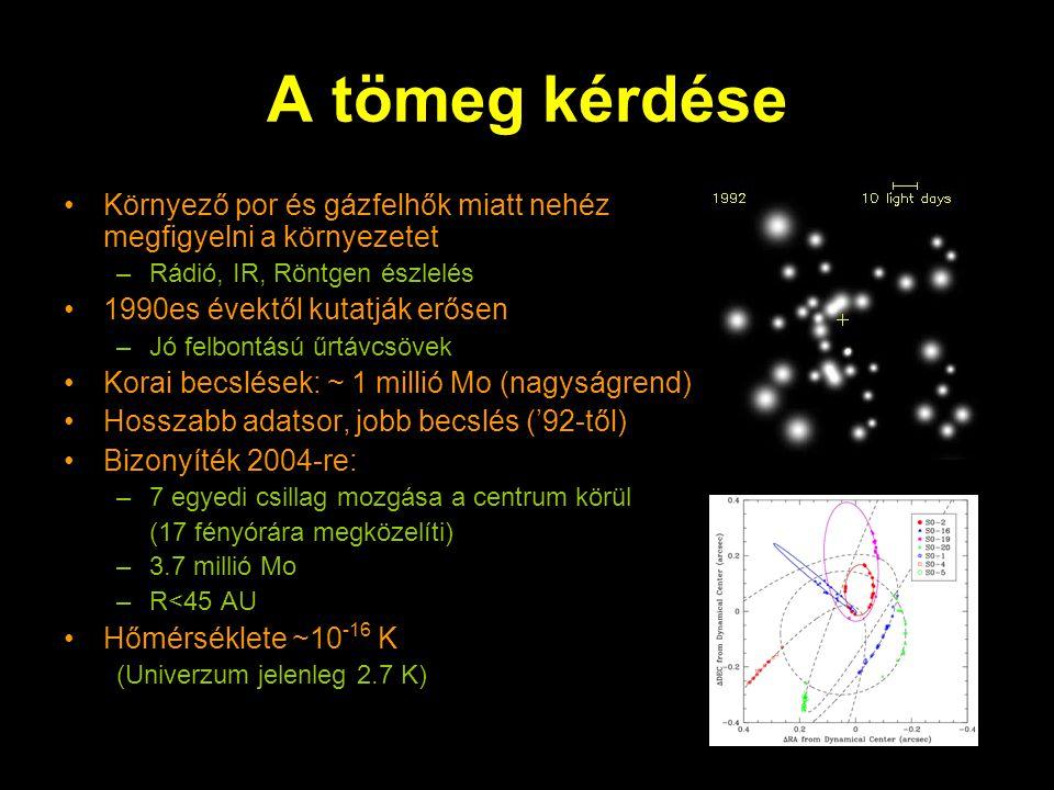A tömeg kérdése Környező por és gázfelhők miatt nehéz megfigyelni a környezetet –Rádió, IR, Röntgen észlelés 1990es évektől kutatják erősen –Jó felbontású űrtávcsövek Korai becslések: ~ 1 millió Mo (nagyságrend) Hosszabb adatsor, jobb becslés ('92-től) Bizonyíték 2004-re: –7 egyedi csillag mozgása a centrum körül (17 fényórára megközelíti) –3.7 millió Mo –R<45 AU Hőmérséklete ~10 -16 K (Univerzum jelenleg 2.7 K)