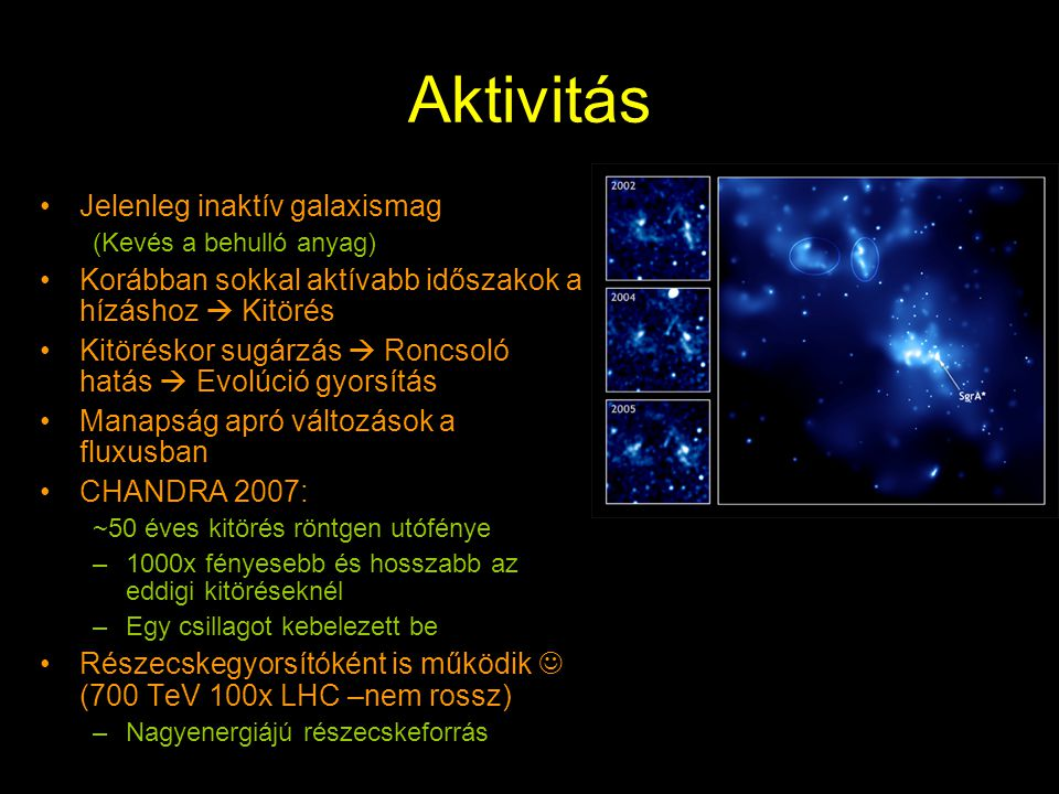 Aktivitás Jelenleg inaktív galaxismag (Kevés a behulló anyag) Korábban sokkal aktívabb időszakok a hízáshoz  Kitörés Kitöréskor sugárzás  Roncsoló hatás  Evolúció gyorsítás Manapság apró változások a fluxusban CHANDRA 2007: ~50 éves kitörés röntgen utófénye –1000x fényesebb és hosszabb az eddigi kitöréseknél –Egy csillagot kebelezett be Részecskegyorsítóként is működik (700 TeV 100x LHC –nem rossz) –Nagyenergiájú részecskeforrás