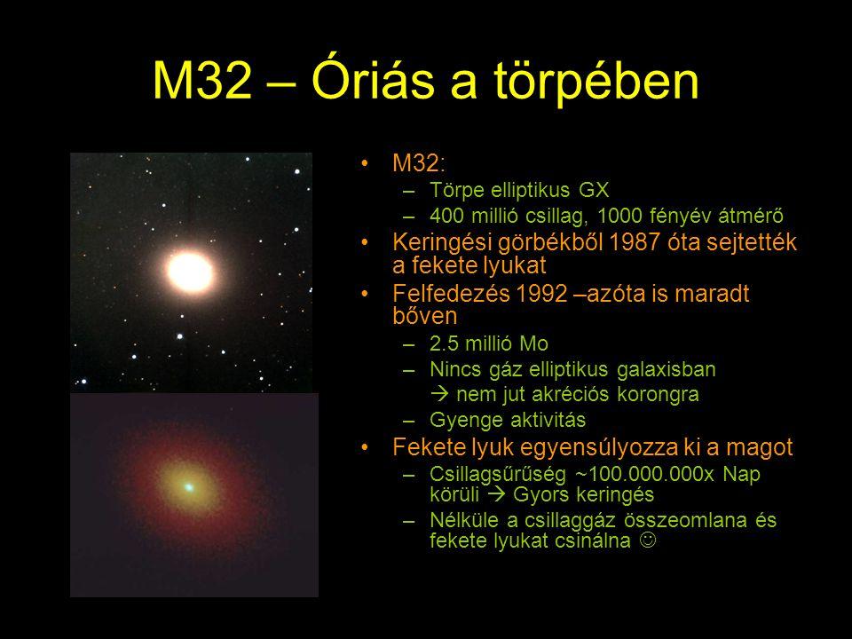 M32 – Óriás a törpében M32: –Törpe elliptikus GX –400 millió csillag, 1000 fényév átmérő Keringési görbékből 1987 óta sejtették a fekete lyukat Felfedezés 1992 –azóta is maradt bőven –2.5 millió Mo –Nincs gáz elliptikus galaxisban  nem jut akréciós korongra –Gyenge aktivitás Fekete lyuk egyensúlyozza ki a magot –Csillagsűrűség ~100.000.000x Nap körüli  Gyors keringés –Nélküle a csillaggáz összeomlana és fekete lyukat csinálna