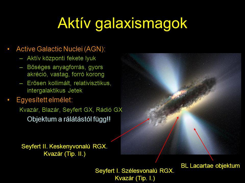 Aktív galaxismagok Active Galactic Nuclei (AGN): –Aktív központi fekete lyuk –Bőséges anyagforrás, gyors akréció, vastag, forró korong –Erősen kollimált, relativisztikus, intergalaktikus Jetek Egyesített elmélet: Kvazár, Blazár, Seyfert GX, Rádió GX Objektum a rálátástól függ!.