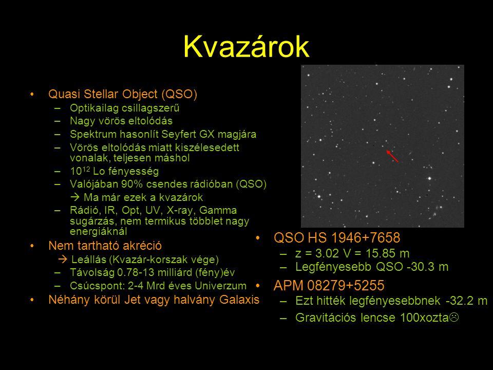 Kvazárok Quasi Stellar Object (QSO) –Optikailag csillagszerű –Nagy vörös eltolódás –Spektrum hasonlít Seyfert GX magjára –Vörös eltolódás miatt kiszélesedett vonalak, teljesen máshol –10 12 Lo fényesség –Valójában 90% csendes rádióban (QSO)  Ma már ezek a kvazárok –Rádió, IR, Opt, UV, X-ray, Gamma sugárzás, nem termikus többlet nagy energiáknál Nem tartható akréció  Leállás (Kvazár-korszak vége) –Távolság 0.78-13 milliárd (fény)év –Csúcspont: 2-4 Mrd éves Univerzum Néhány körül Jet vagy halvány Galaxis QSO HS 1946+7658 –z = 3.02 V = 15.85 m –Legfényesebb QSO -30.3 m APM 08279+5255 –Ezt hitték legfényesebbnek -32.2 m –Gravitációs lencse 100xozta 