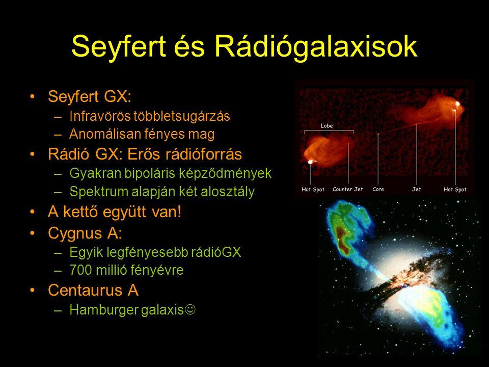 Seyfert és Rádiógalaxisok Seyfert GX: –Infravörös többletsugárzás –Anomálisan fényes mag Rádió GX: Erős rádióforrás –Gyakran bipoláris képződmények –Spektrum alapján két alosztály A kettő együtt van.
