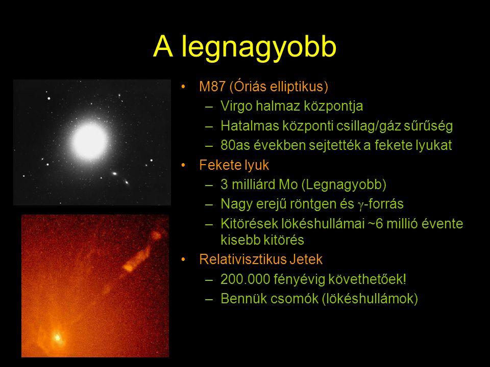 A legnagyobb c M87 (Óriás elliptikus) –Virgo halmaz központja –Hatalmas központi csillag/gáz sűrűség –80as években sejtették a fekete lyukat Fekete lyuk –3 milliárd Mo (Legnagyobb) –Nagy erejű röntgen és γ -forrás –Kitörések lökéshullámai ~6 millió évente kisebb kitörés Relativisztikus Jetek –200.000 fényévig követhetőek.