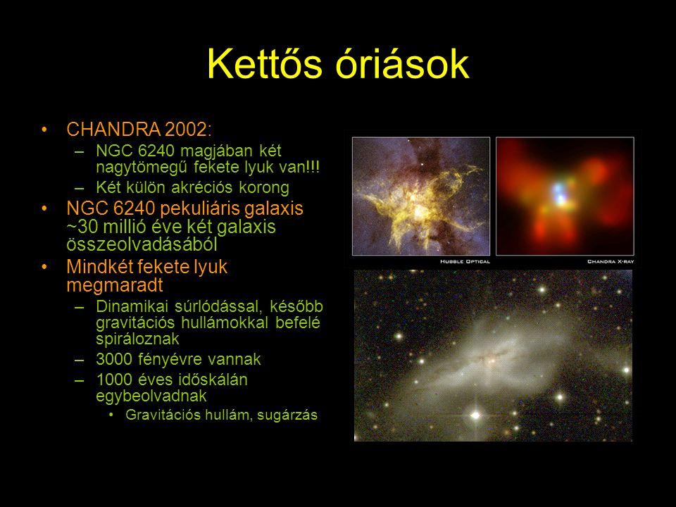 Kettős óriások CHANDRA 2002: –NGC 6240 magjában két nagytömegű fekete lyuk van!!! –Két külön akréciós korong NGC 6240 pekuliáris galaxis ~30 millió év