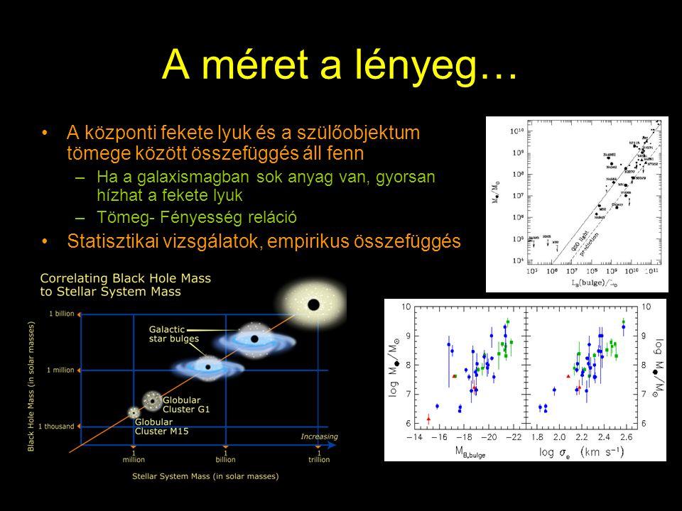 A méret a lényeg… A központi fekete lyuk és a szülőobjektum tömege között összefüggés áll fenn –Ha a galaxismagban sok anyag van, gyorsan hízhat a fekete lyuk –Tömeg- Fényesség reláció Statisztikai vizsgálatok, empirikus összefüggés