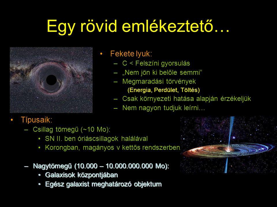 """Egy rövid emlékeztető… Fekete lyuk: –C < Felszíni gyorsulás –""""Nem jön ki belőle semmi –Megmaradási törvények (Energia, Perdület, Töltés) –Csak környezeti hatása alapján érzékeljük –Nem nagyon tudjuk leírni… Típusaik: –Csillag tömegű (~10 Mo): SN II."""