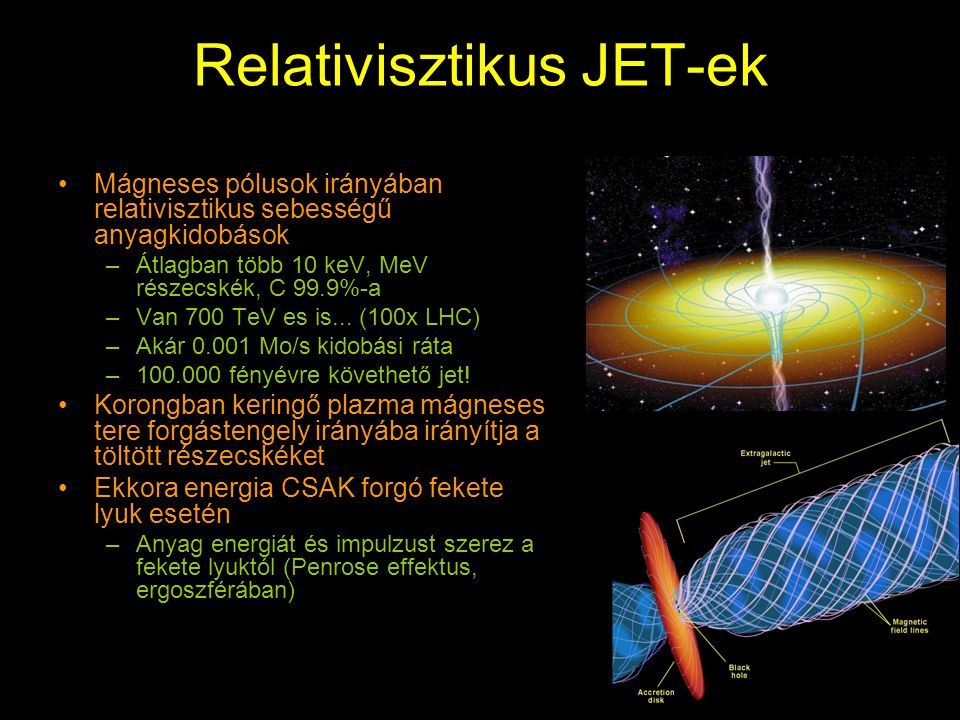 Relativisztikus JET-ek Mágneses pólusok irányában relativisztikus sebességű anyagkidobások –Átlagban több 10 keV, MeV részecskék, C 99.9%-a –Van 700 T