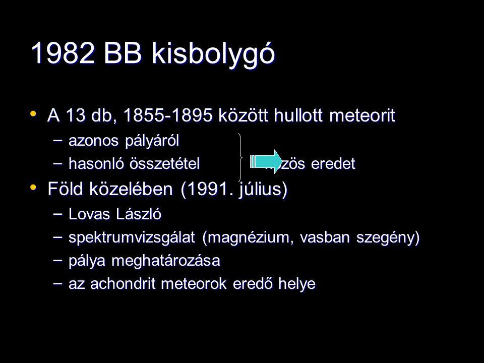 1982 BB kisbolygó A 13 db, 1855-1895 között hullott meteorit A 13 db, 1855-1895 között hullott meteorit – azonos pályáról – hasonló összetétel közös eredet Föld közelében (1991.